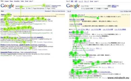 Exemples de lecture par titres