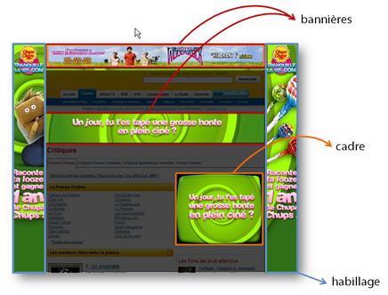 Cette page d'allociné contient trois formats publicitaires