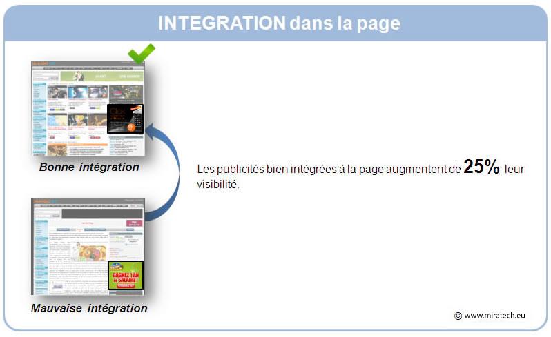 Intégration dans la page