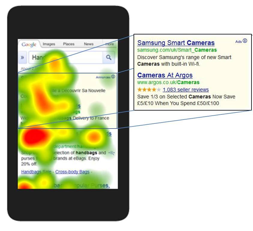 Heatmap 2 annonce Google