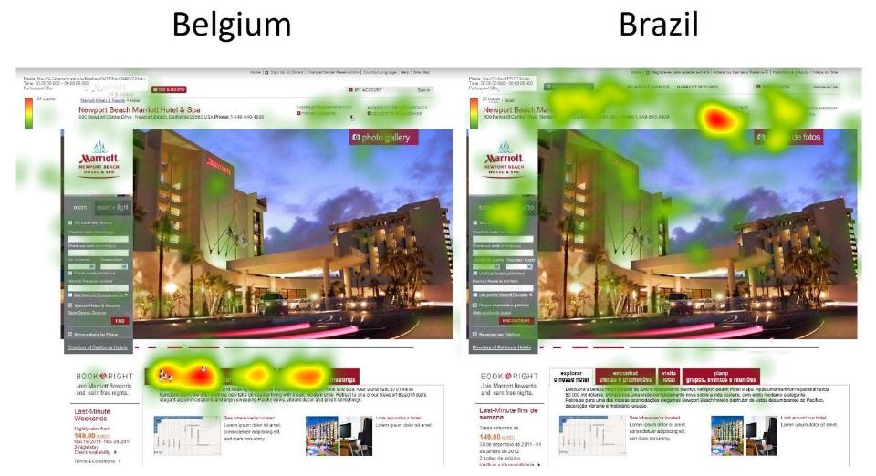 Comparaison heatmap Belgique/Brésil