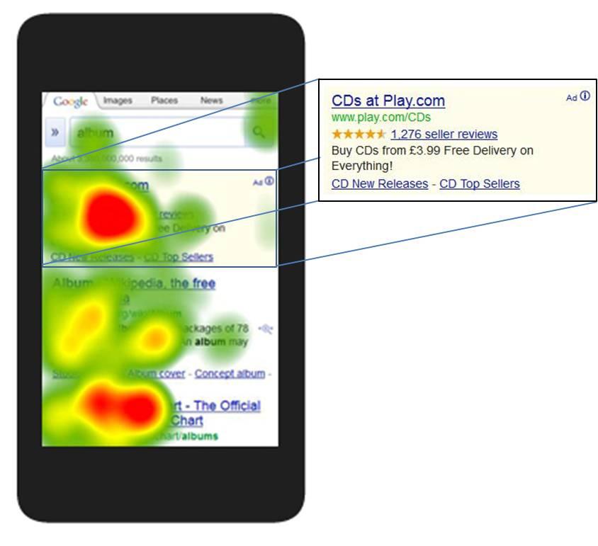 Heatmap annonce Google